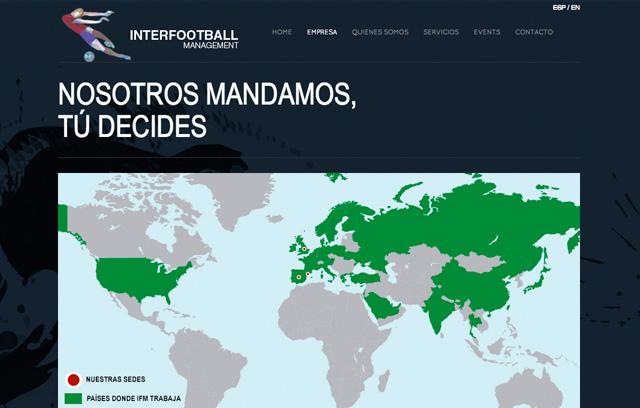 Interfootball Management